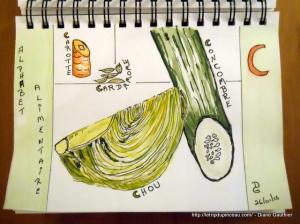 01.26.15 Carotte Chou Concombre